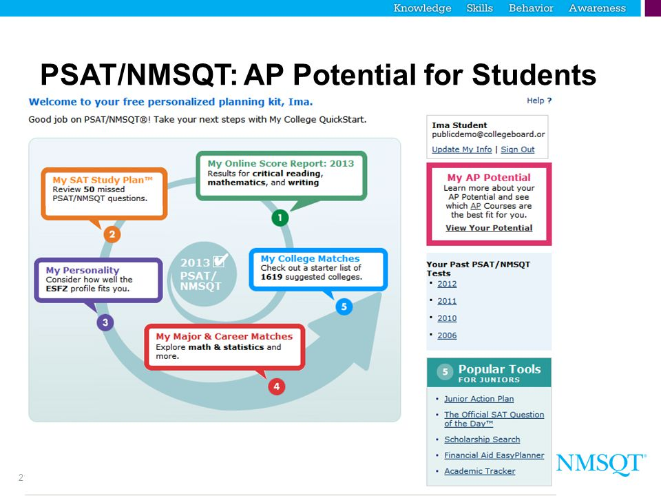 PSAT/NMSQT: AP Potential for Students