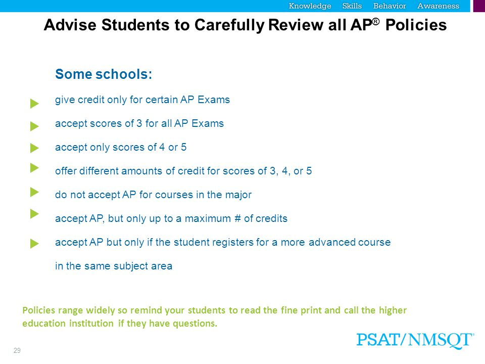 Step 3 Advise Students to Carefully Review all AP® Policies