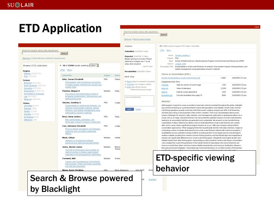 ETD Application ETD-specific viewing behavior