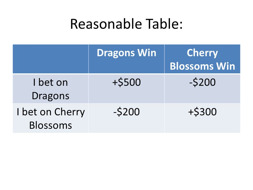 I bet on Cherry Blossoms