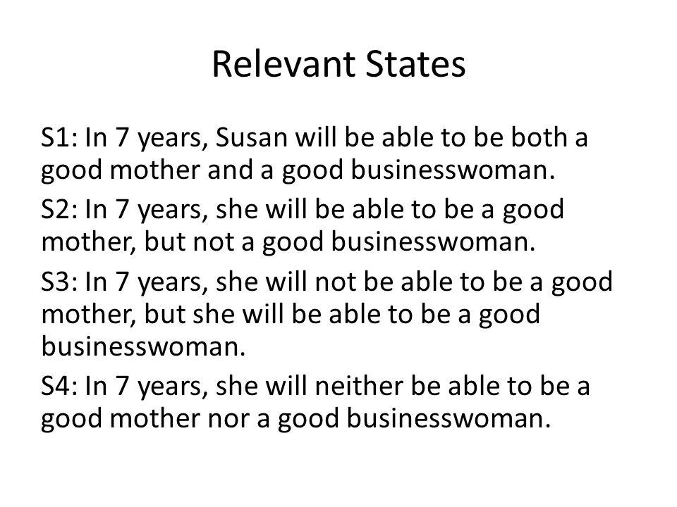Relevant States