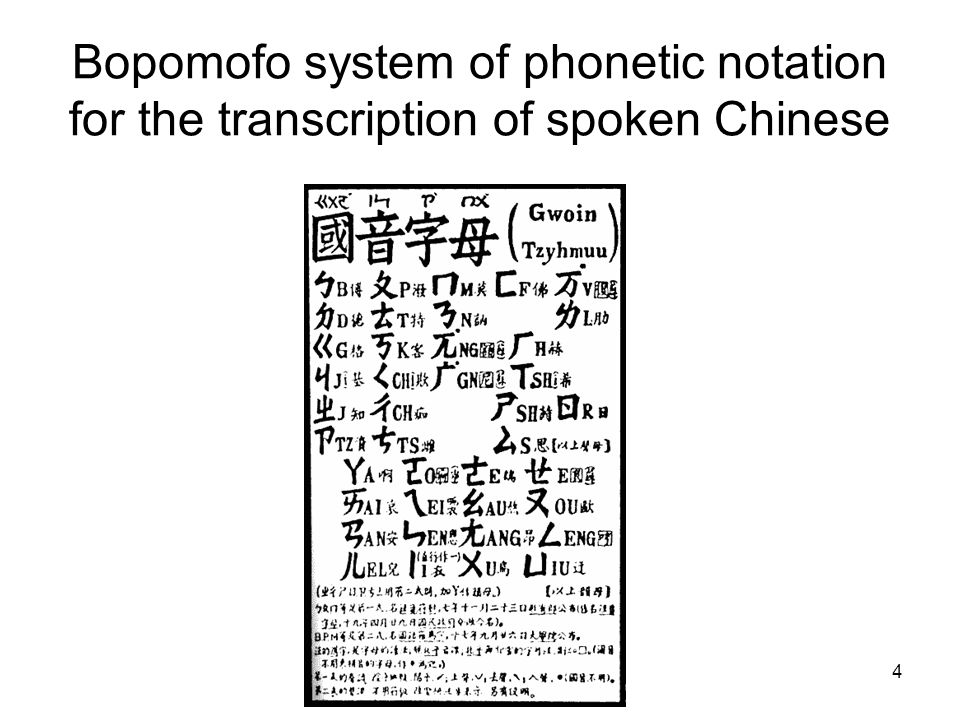 Bopomofo system of phonetic notation for the transcription of spoken Chinese