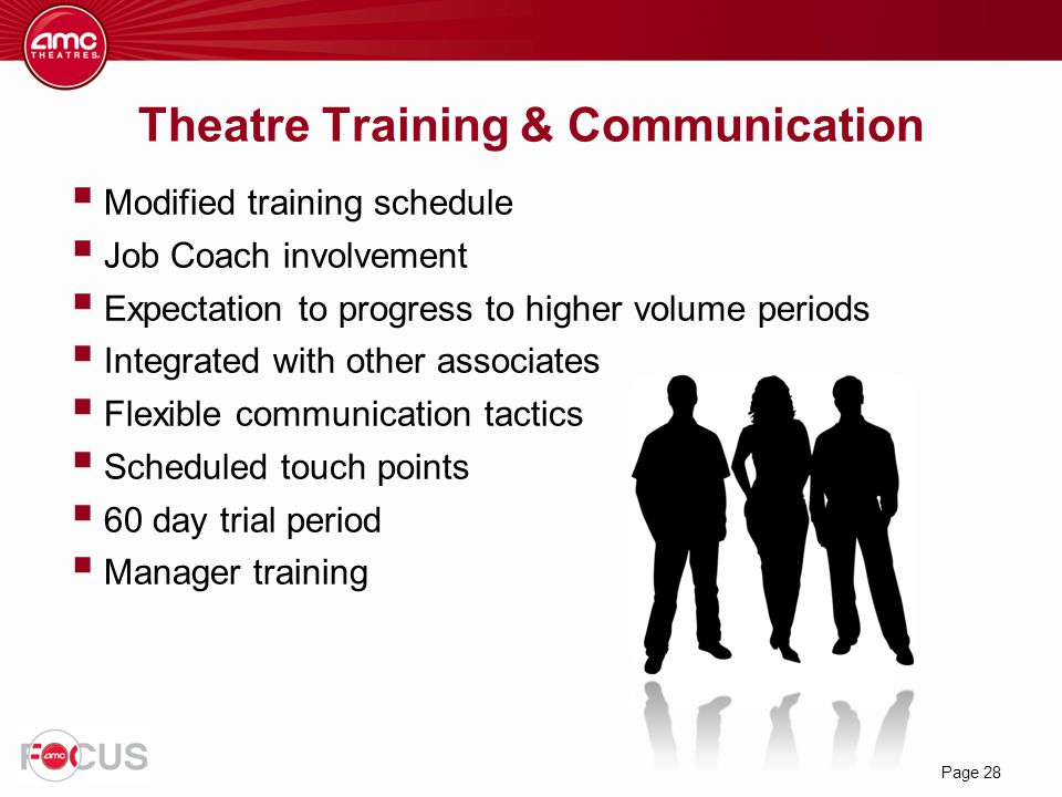 Theatre Training & Communication