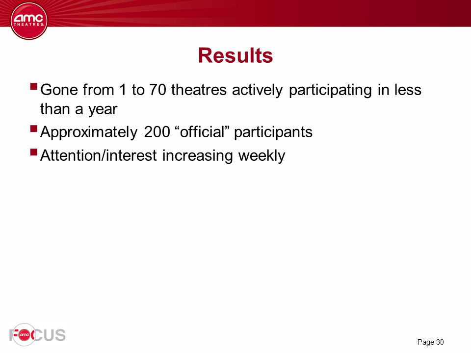 Results Gone from 1 to 70 theatres actively participating in less than a year. Approximately 200 official participants.