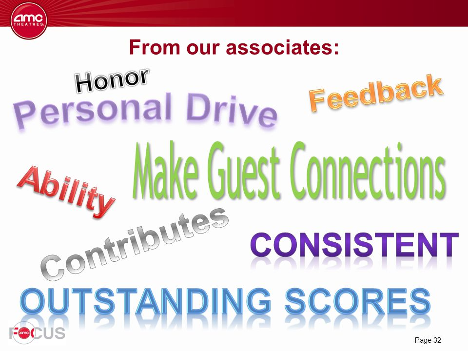 Personal Drive Contributes Outstanding Scores Ability Consistent