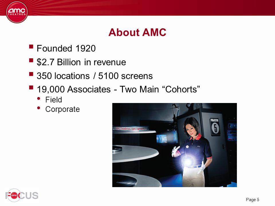About AMC Founded 1920 $2.7 Billion in revenue