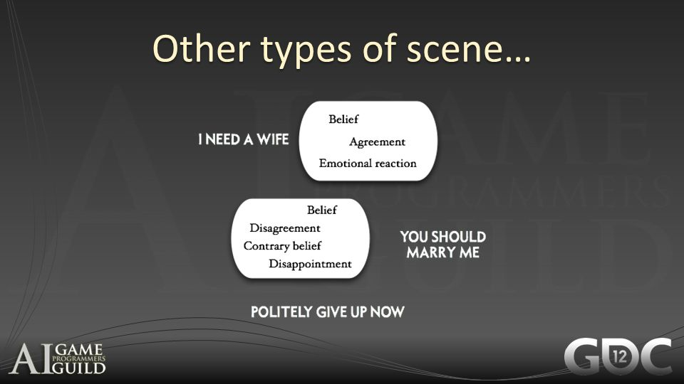 Other types of scene…