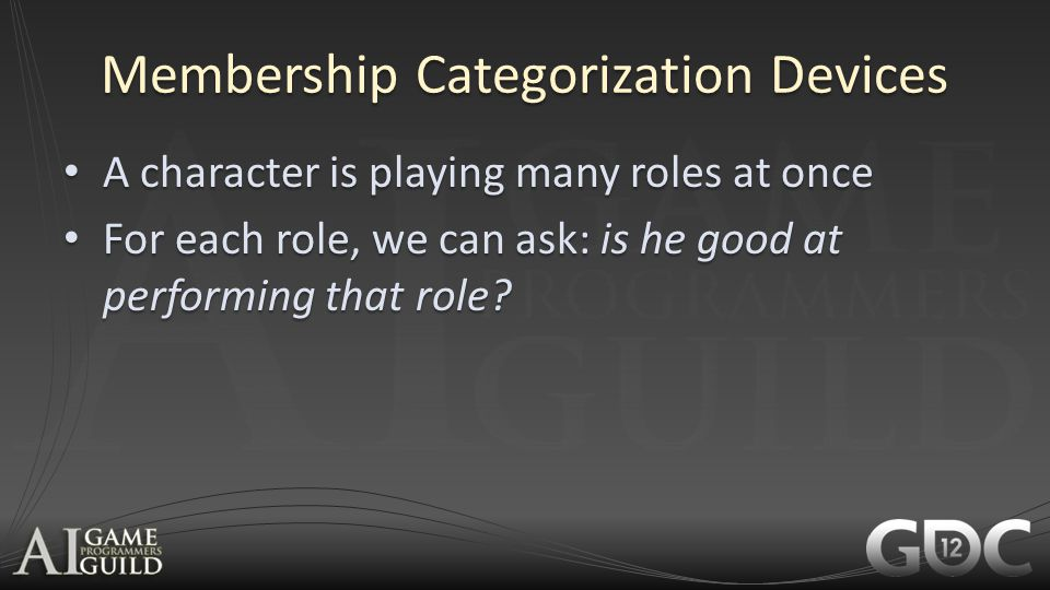 Membership Categorization Devices
