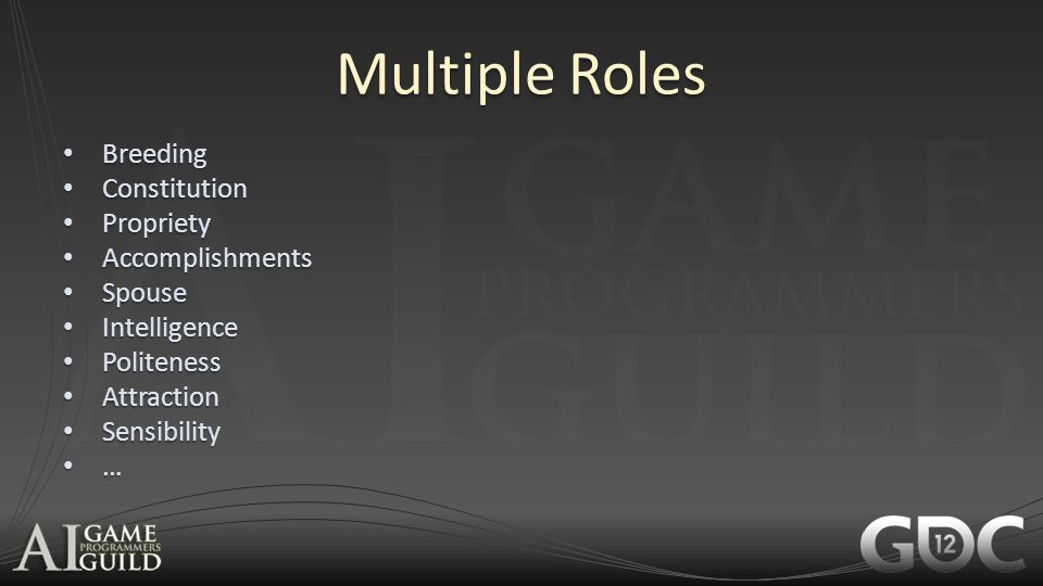Multiple Roles Breeding Constitution Propriety Accomplishments Spouse