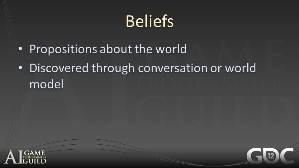 Beliefs Propositions about the world