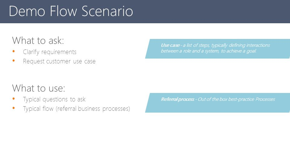 Demo Flow Scenario What to ask: What to use: Clarify requirements