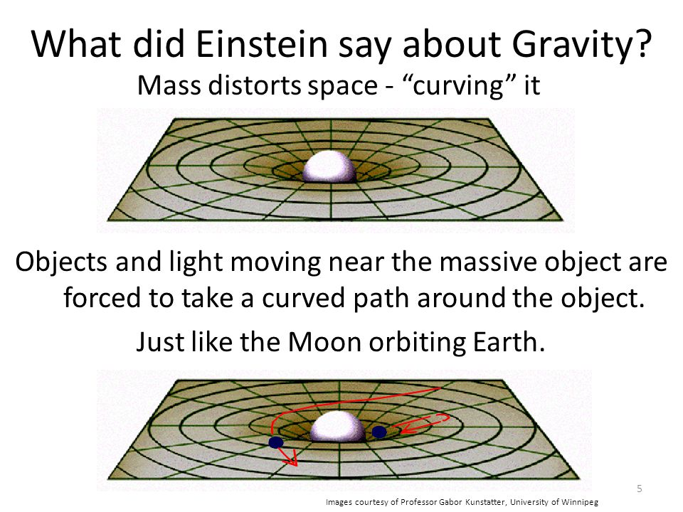 What did Einstein say about Gravity