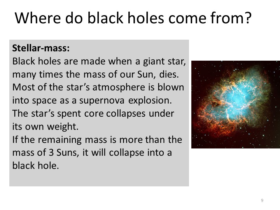 Where do black holes come from