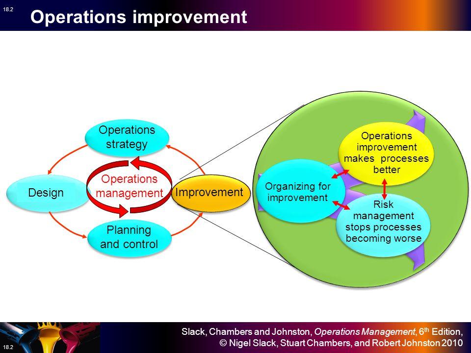 Operations improvement