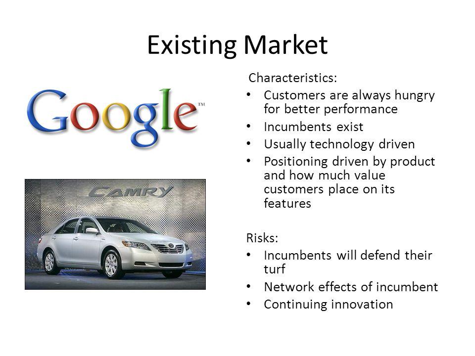 Existing Market Characteristics: