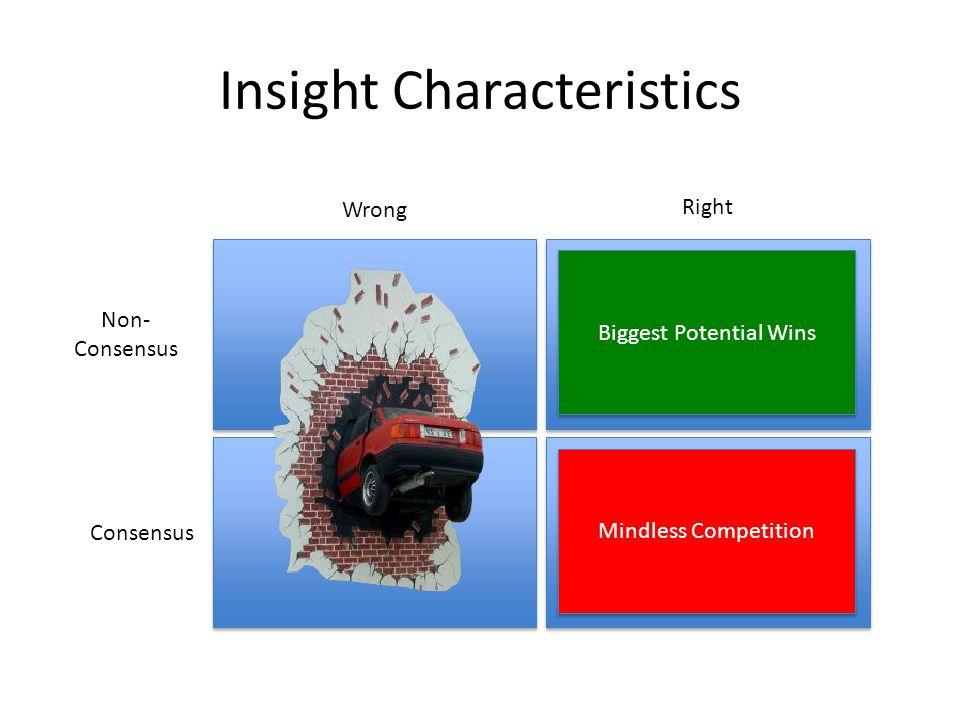 Insight Characteristics