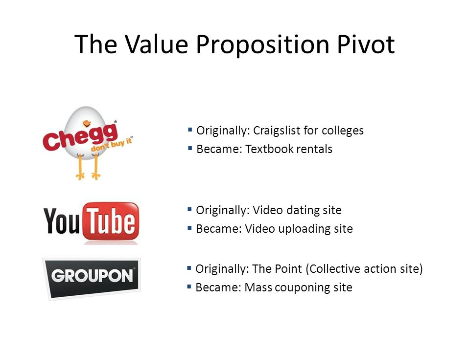 The Value Proposition Pivot