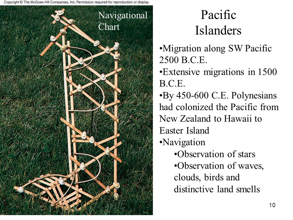 Pacific Islanders Navigational Chart