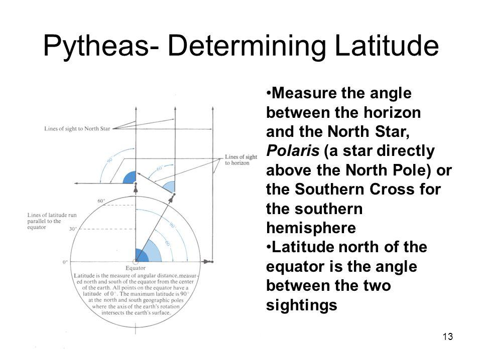 Pytheas- Determining Latitude