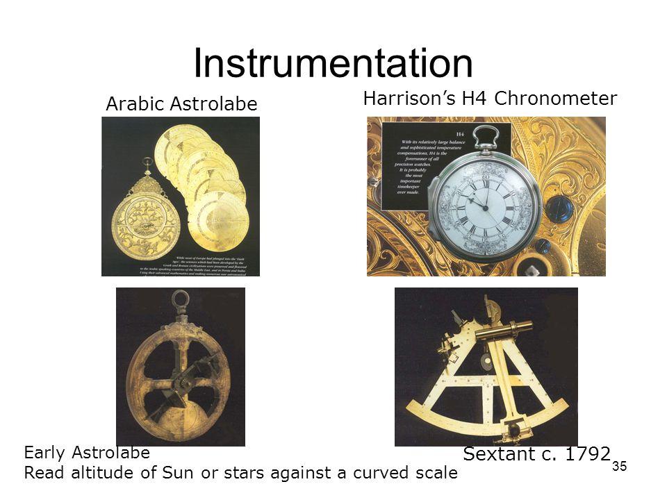Instrumentation Harrison's H4 Chronometer Arabic Astrolabe