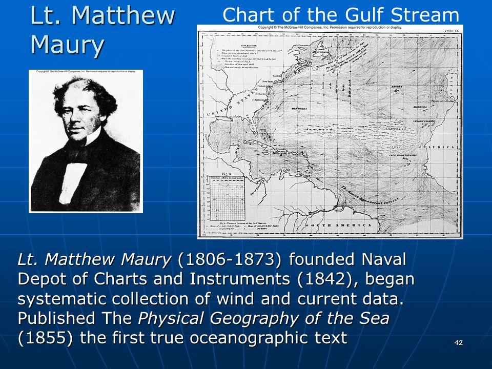 Lt. Matthew Maury Chart of the Gulf Stream