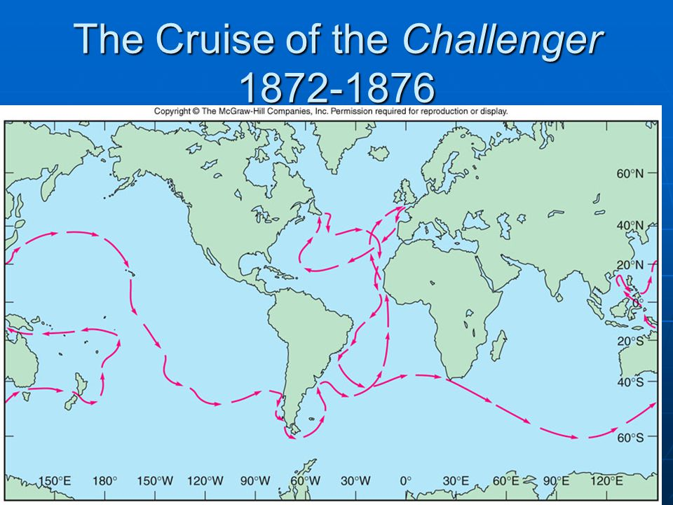 The Cruise of the Challenger 1872-1876