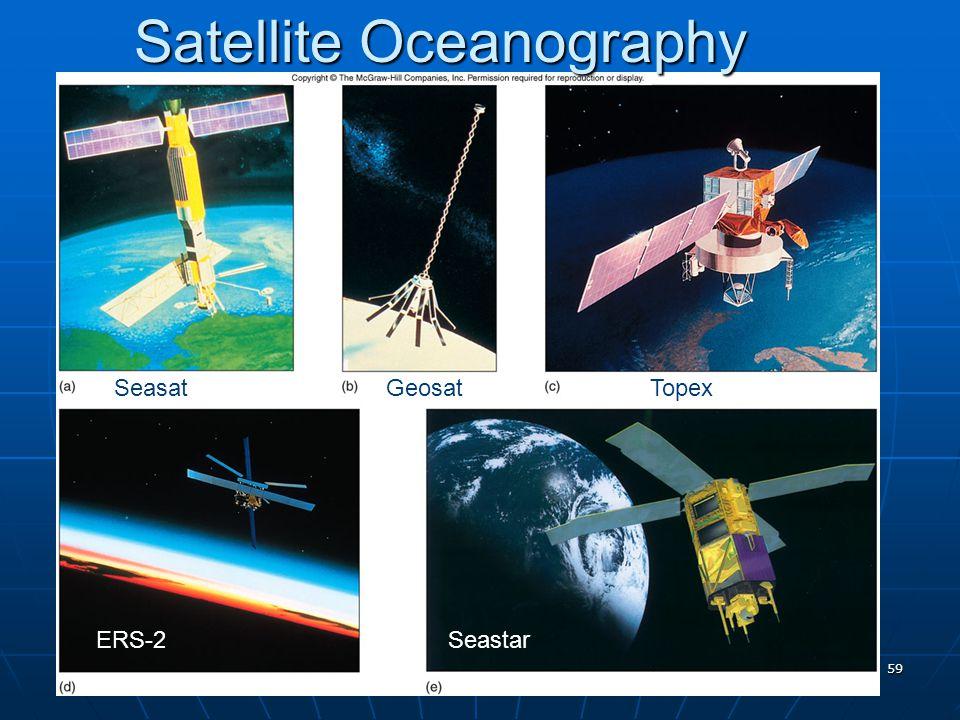 Satellite Oceanography