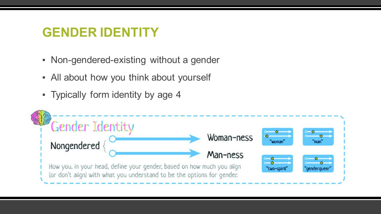 GENDER IDENTITY Non-gendered-existing without a gender