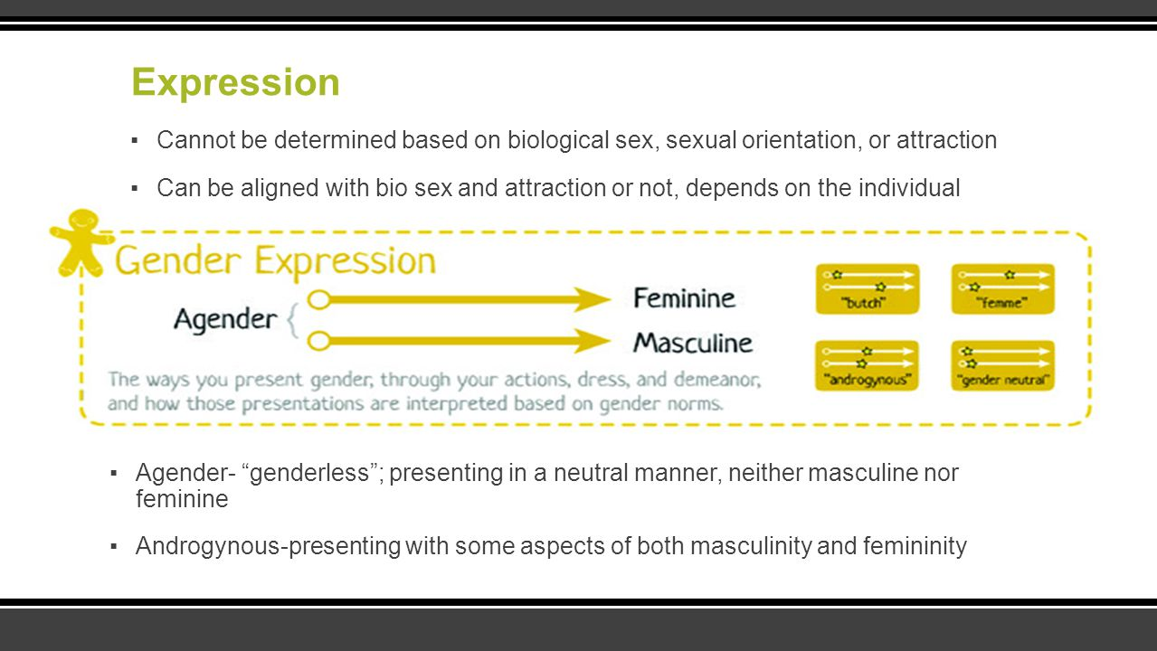 Expression Cannot be determined based on biological sex, sexual orientation, or attraction.