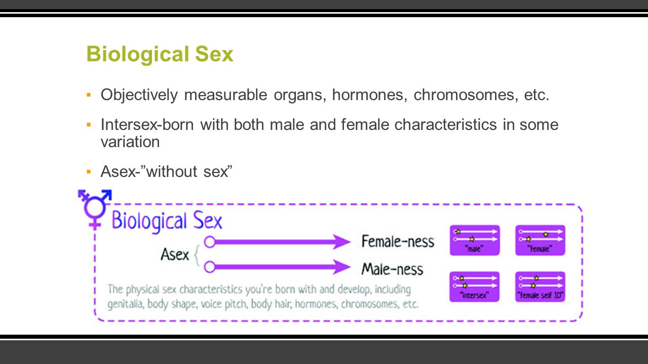 Biological Sex Objectively measurable organs, hormones, chromosomes, etc. Intersex-born with both male and female characteristics in some variation.