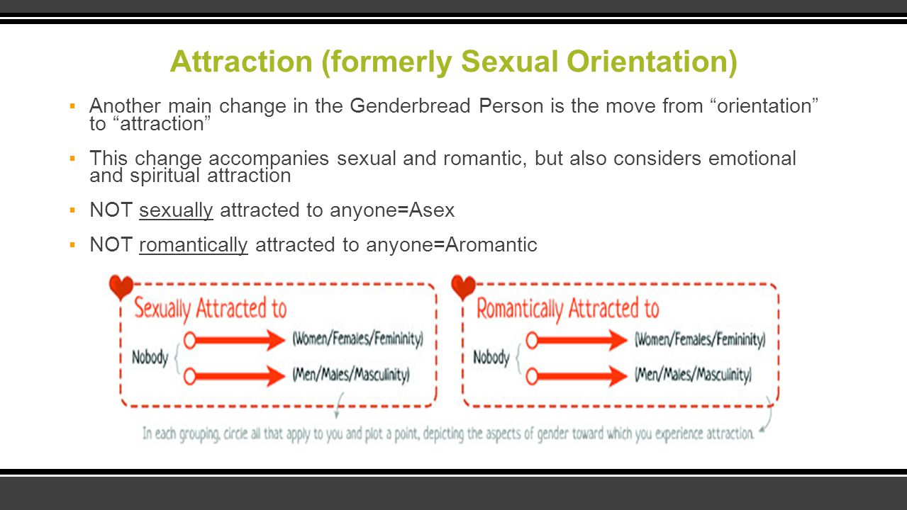 Attraction (formerly Sexual Orientation)
