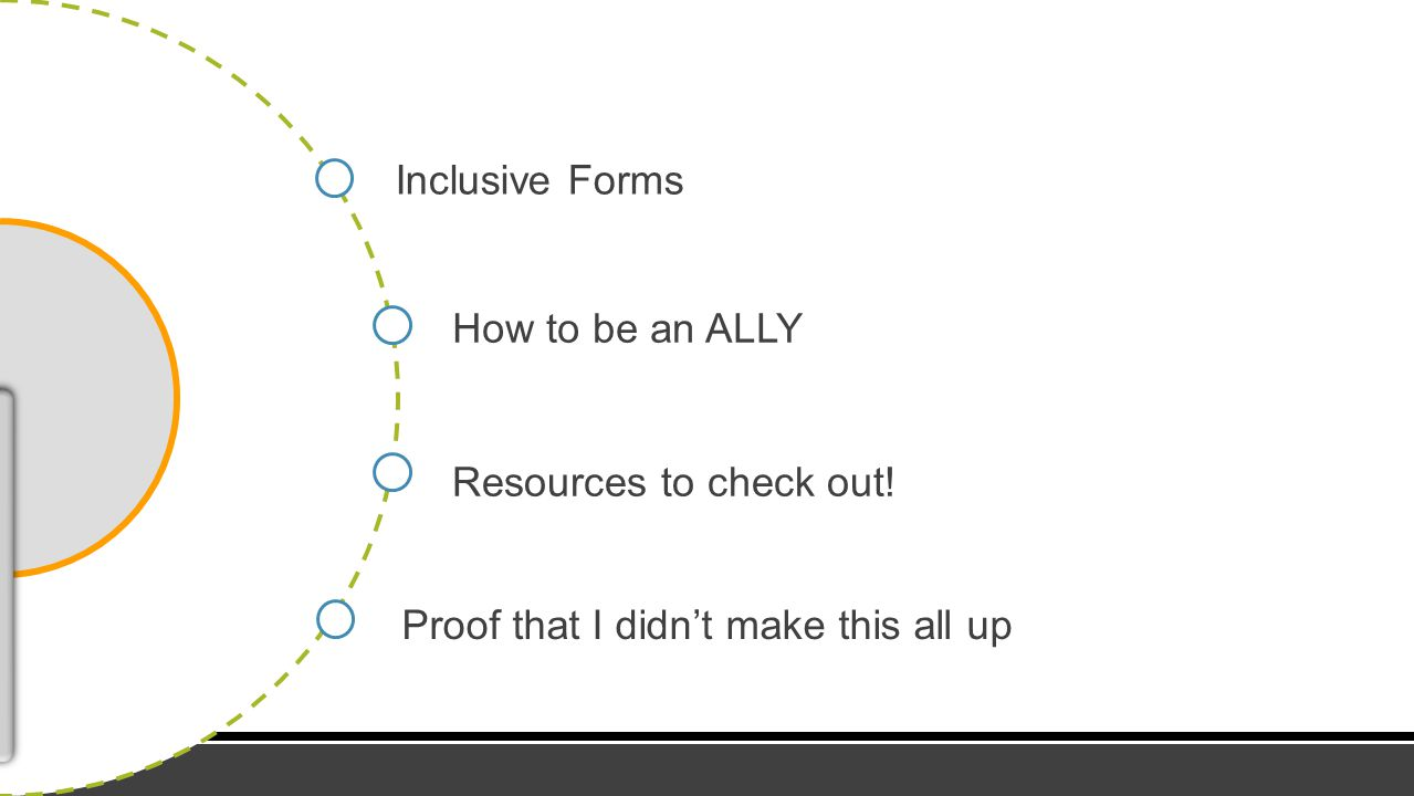 Inclusive Forms How to be an ALLY Resources to check out! Proof that I didn't make this all up