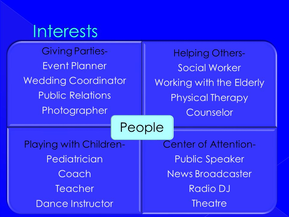 Interests Helping Others- Giving Parties- Center of Attention-