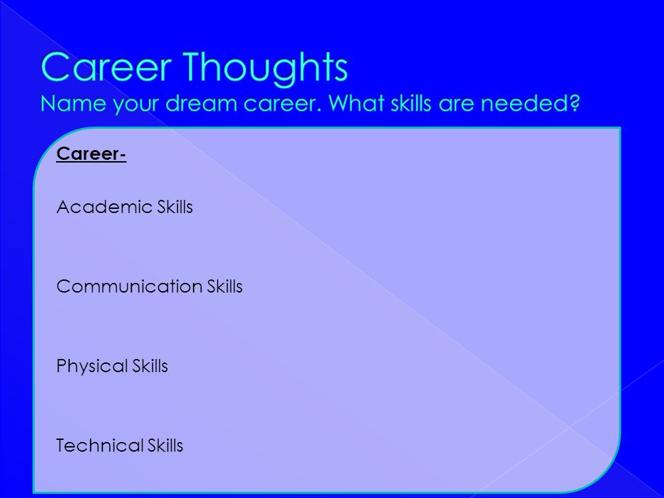 Career Thoughts Name your dream career. What skills are needed