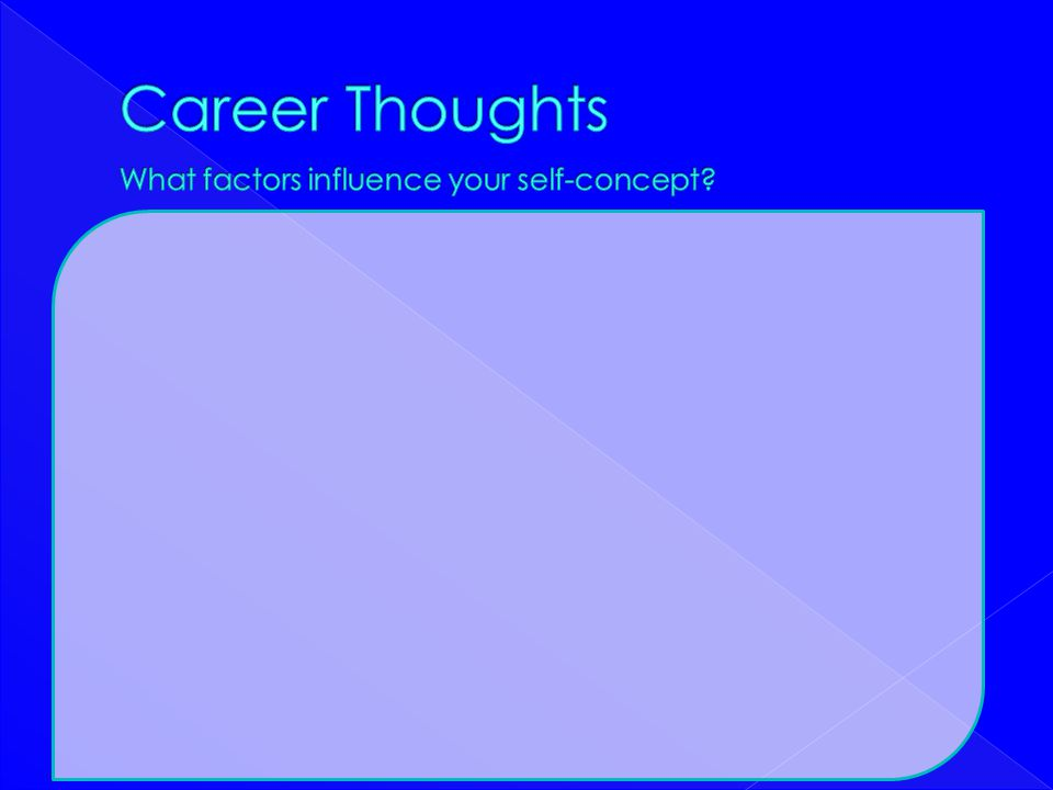 Career Thoughts What factors influence your self-concept