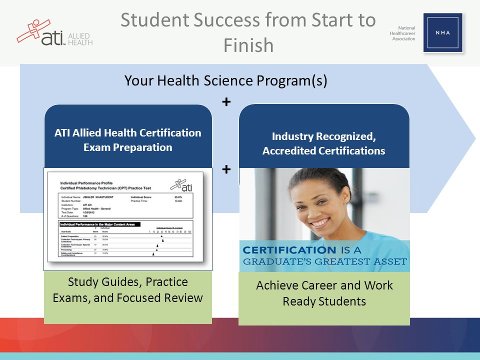 Student Success from Start to Finish