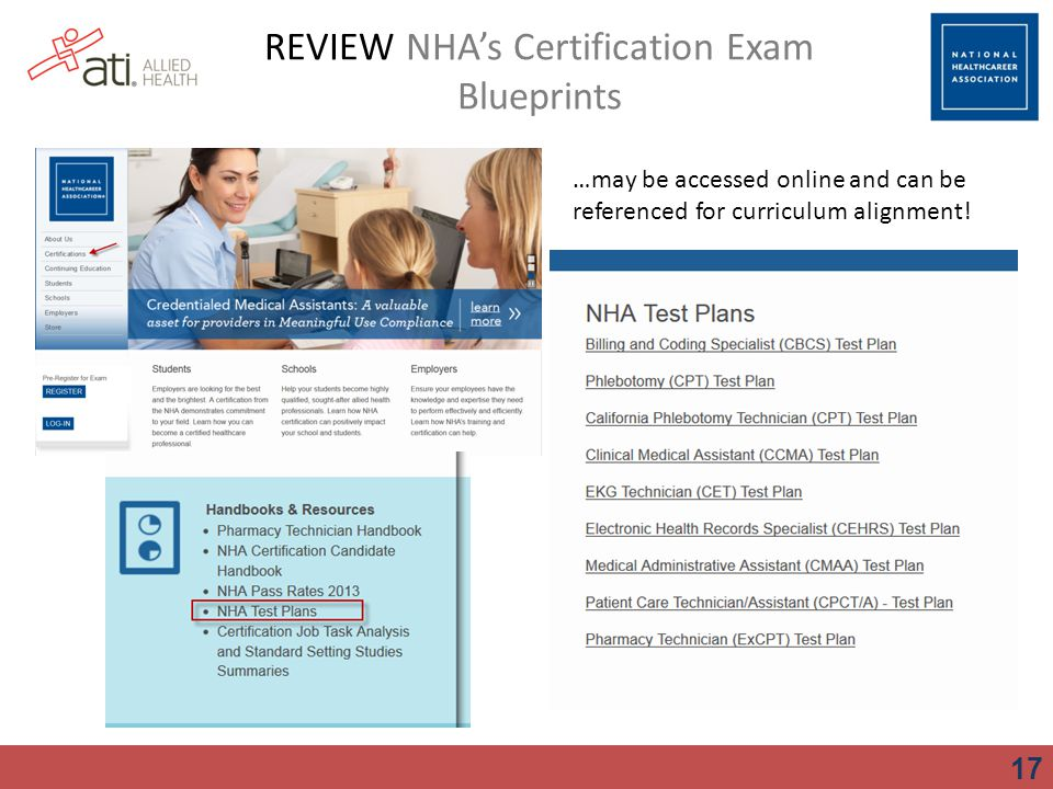 REVIEW NHA's Certification Exam Blueprints
