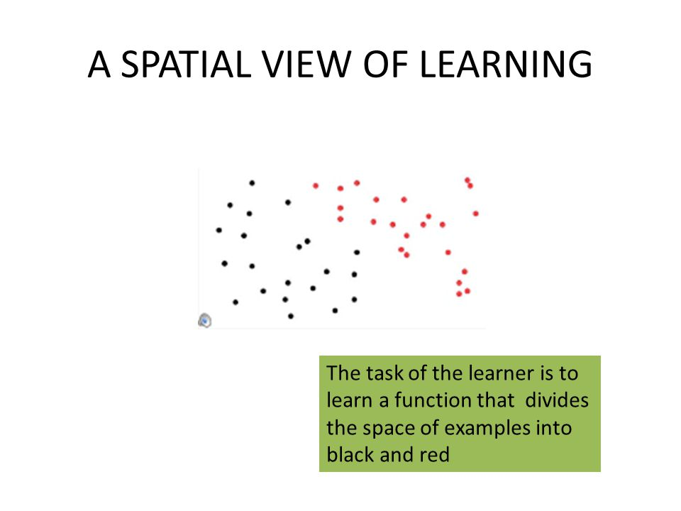 A SPATIAL VIEW OF LEARNING