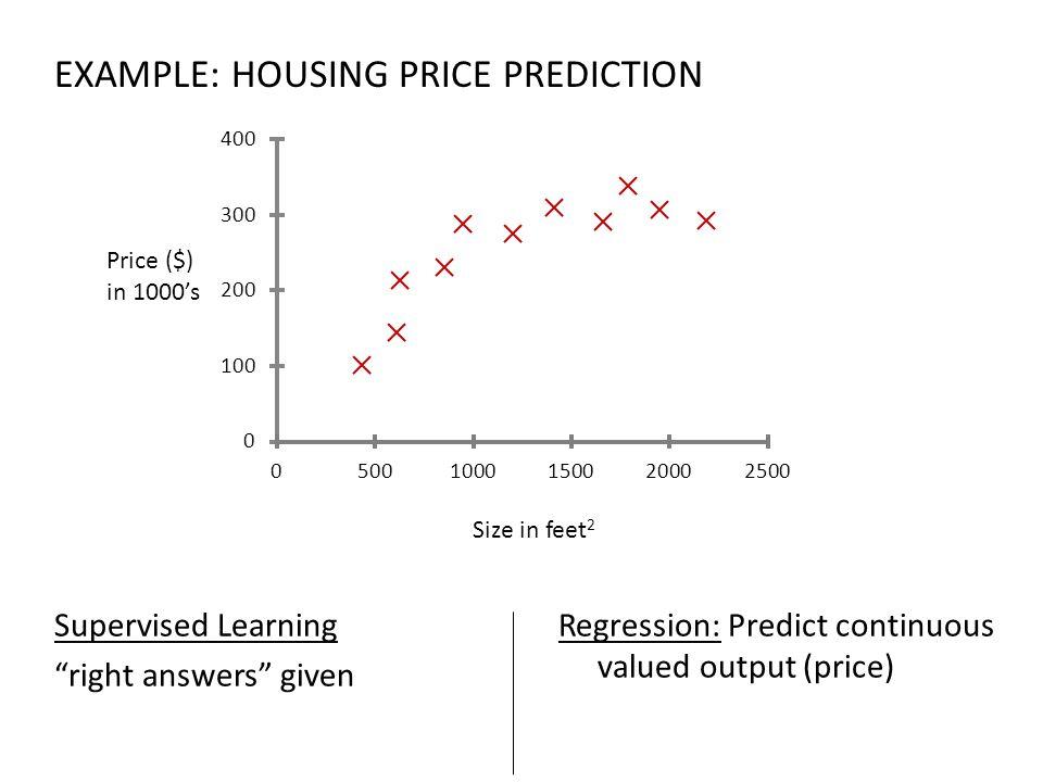 EXAMPLE: HOUSING PRICE PREDICTION