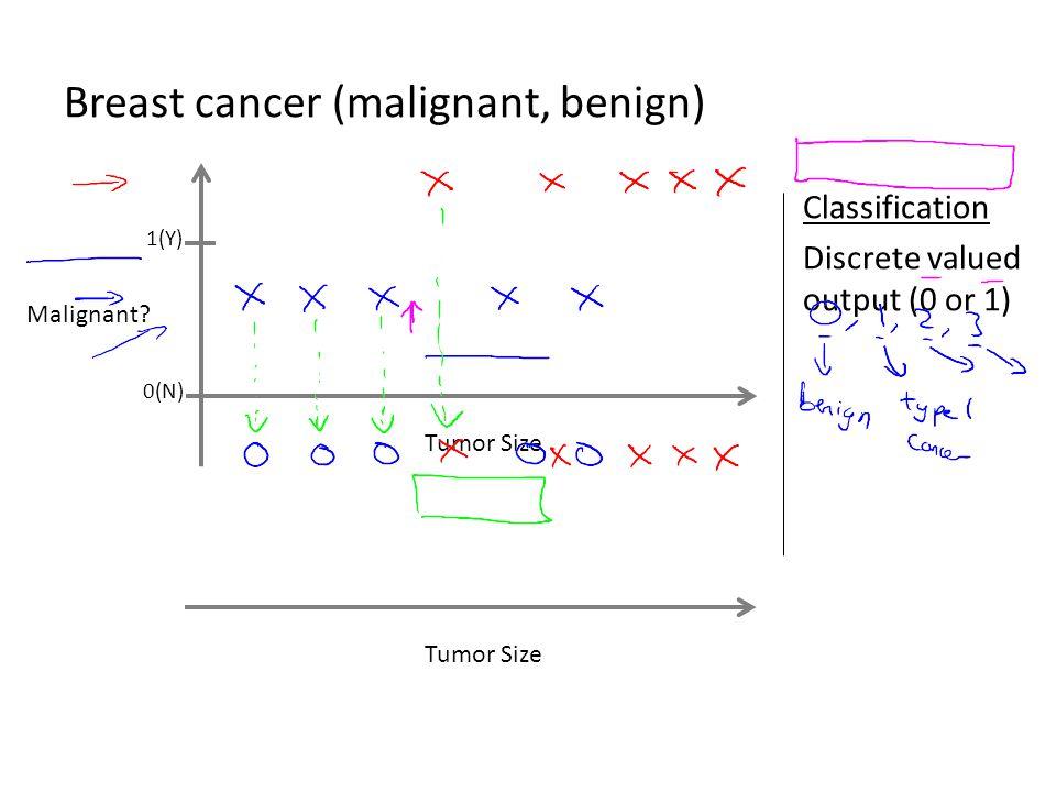 Breast cancer (malignant, benign)