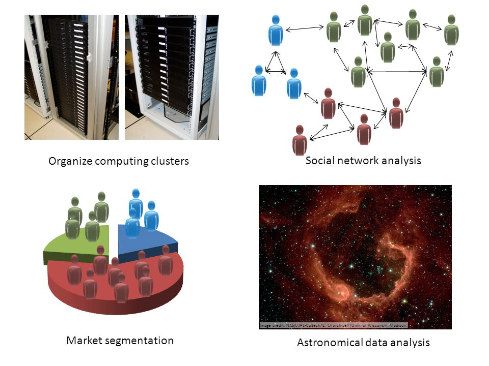 Organize computing clusters Social network analysis