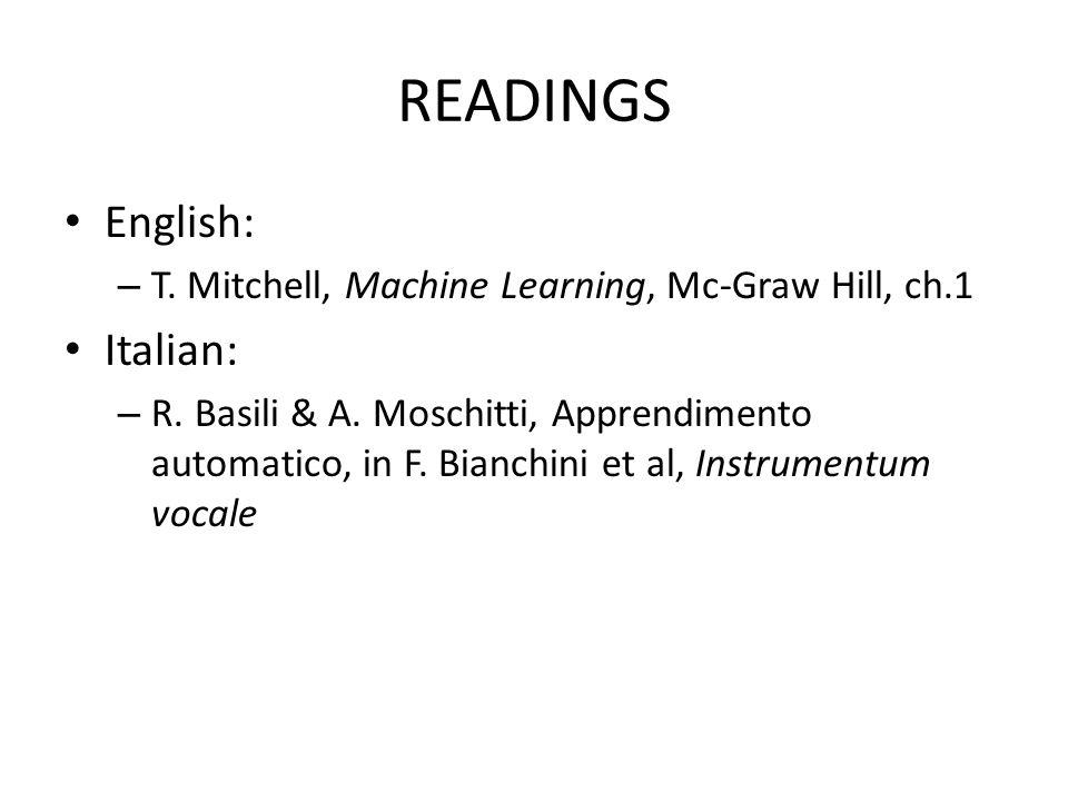 READINGS English: Italian: