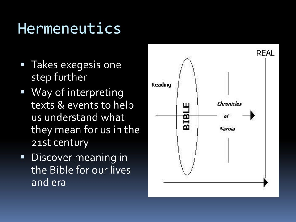 Hermeneutics Takes exegesis one step further