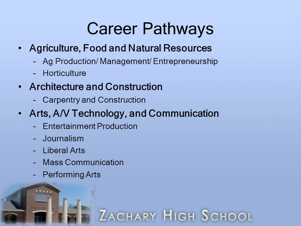 Career Pathways Agriculture, Food and Natural Resources