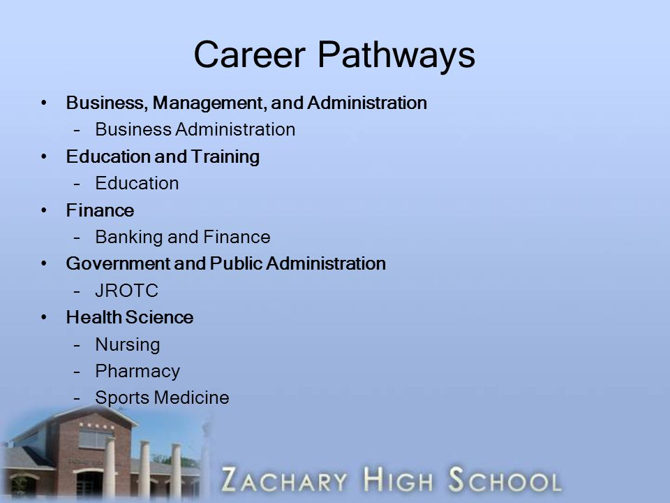 Career Pathways Business, Management, and Administration