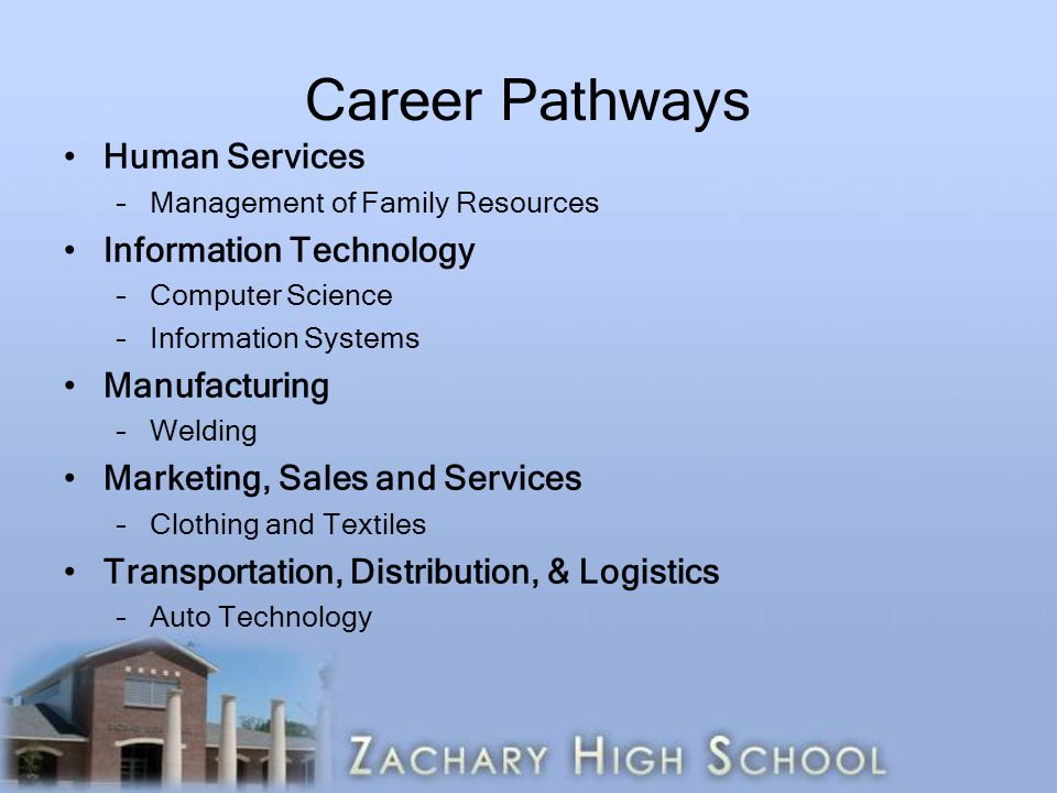 Career Pathways Human Services Information Technology Manufacturing