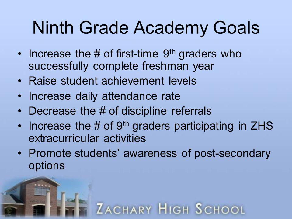 Ninth Grade Academy Goals