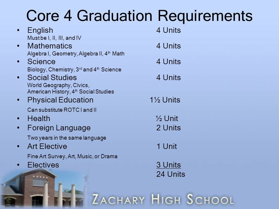 Core 4 Graduation Requirements