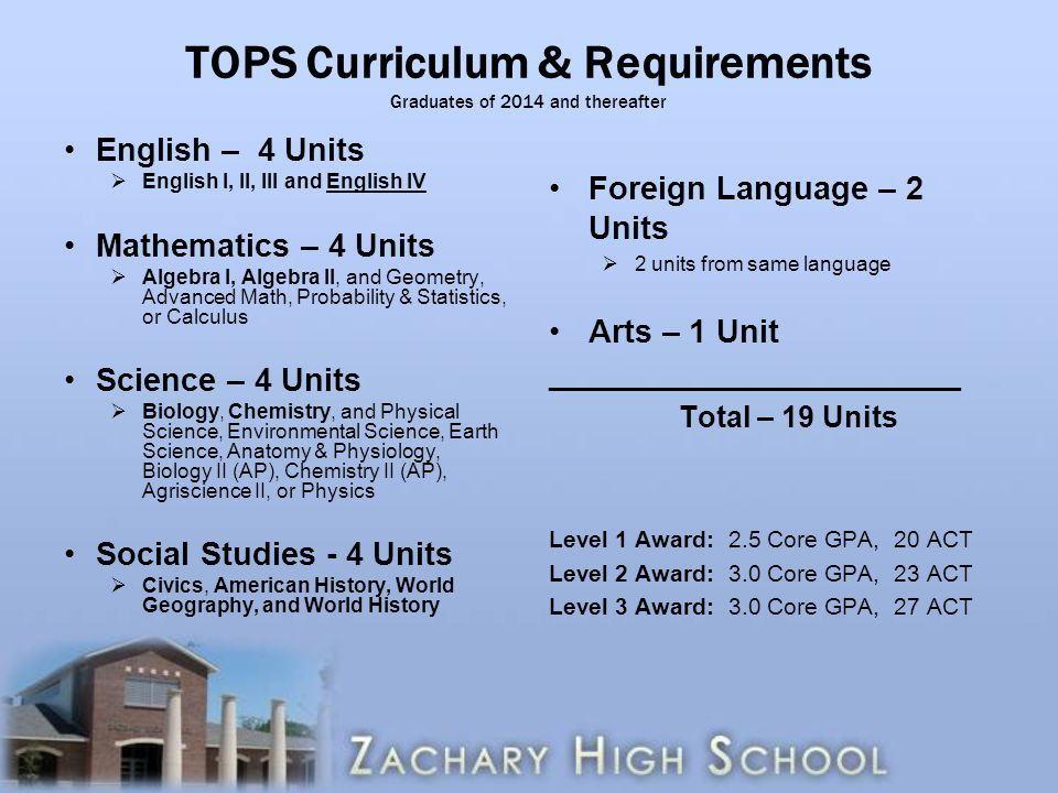 TOPS Curriculum & Requirements Graduates of 2014 and thereafter