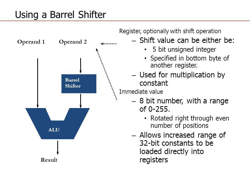 Using a Barrel Shifter Shift value can be either be: